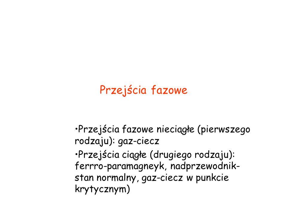 Przejścia fazowe Przejścia fazowe nieciągłe (pierwszego rodzaju): gaz-ciecz Przejścia ciągłe (drugiego rodzaju): ferrro-paramagneyk, nadprzewodnik- stan normalny, gaz-ciecz w punkcie krytycznym)