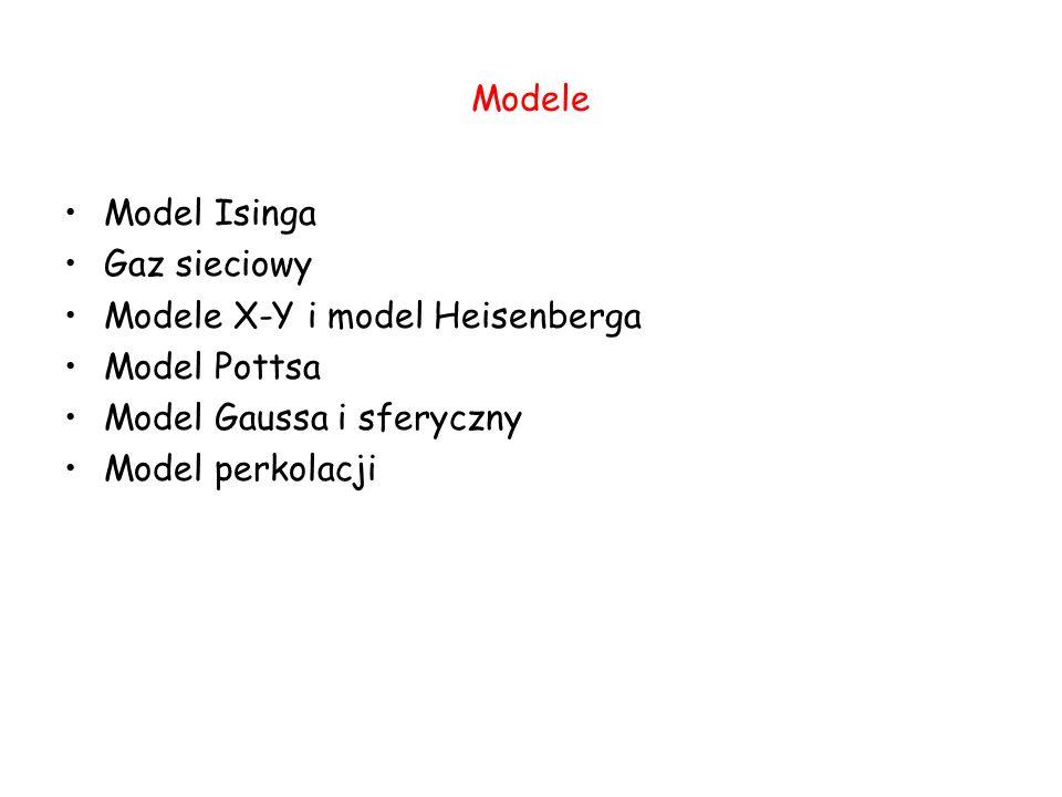 Modele Model Isinga Gaz sieciowy Modele X-Y i model Heisenberga Model Pottsa Model Gaussa i sferyczny Model perkolacji