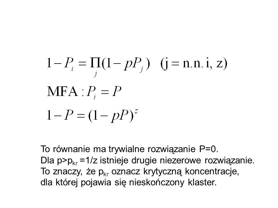 To równanie ma trywialne rozwiązanie P=0. Dla p>p kr =1/z istnieje drugie niezerowe rozwiązanie. To znaczy, że p kr oznacz krytyczną koncentracje, dla