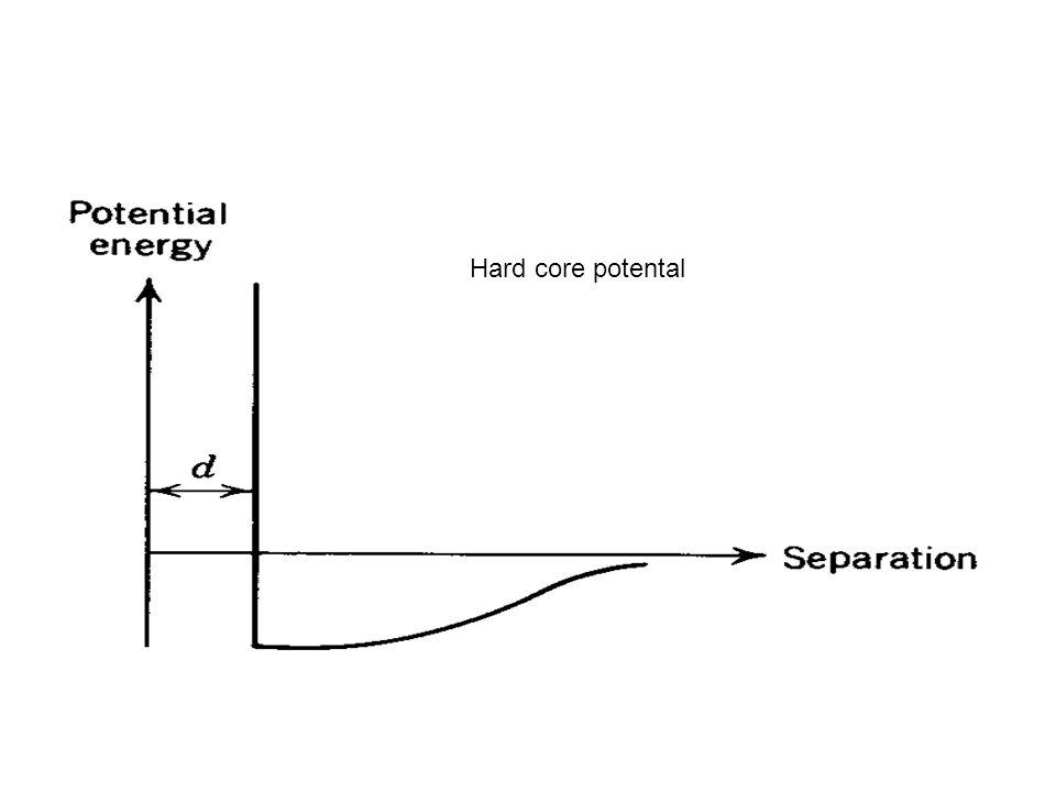 Hard core potental