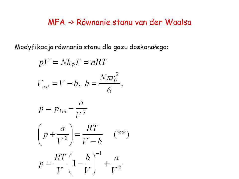 MFA -> Równanie stanu van der Waalsa Modyfikacja równania stanu dla gazu doskonałego: