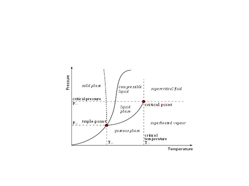 Równanie stanu jest funkcją regularną (analityczną) w każdej fazie: ciągłą o ciągłych pochodnych.