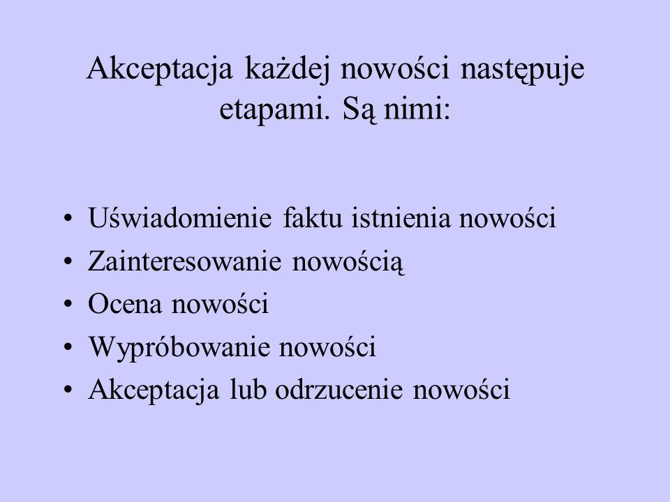 Wykonanie: Kinga Pęczyńska Kamila Wysocka Marta Nowak