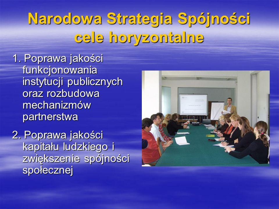 Narodowa Strategia Spójności cele horyzontalne 1. Poprawa jakości funkcjonowania instytucji publicznych oraz rozbudowa mechanizmów partnerstwa 2. Popr