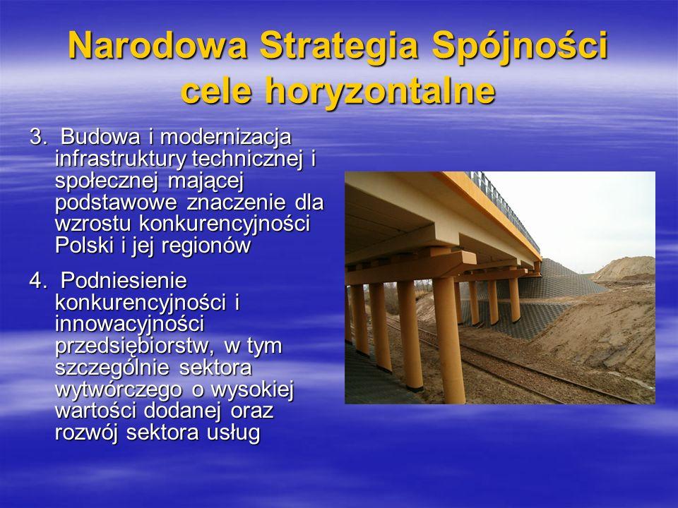 Narodowa Strategia Spójności cele horyzontalne 3. Budowa i modernizacja infrastruktury technicznej i społecznej mającej podstawowe znaczenie dla wzros