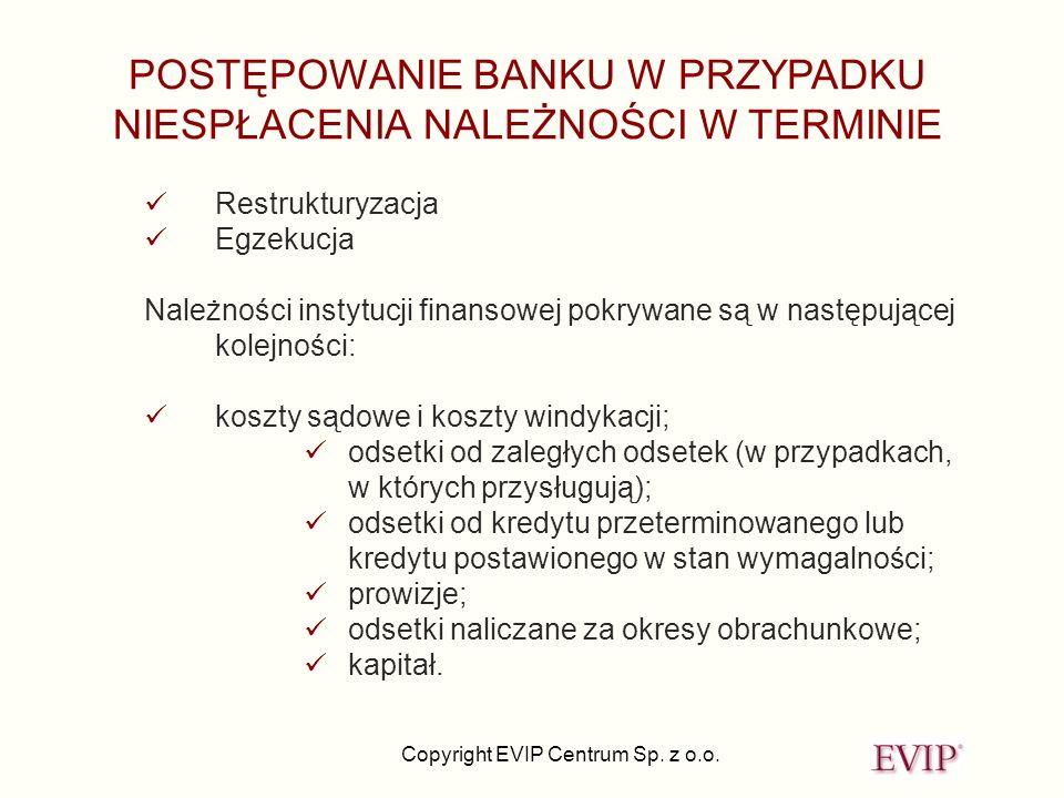 Copyright EVIP Centrum Sp. z o.o. POSTĘPOWANIE BANKU W PRZYPADKU NIESPŁACENIA NALEŻNOŚCI W TERMINIE Restrukturyzacja Egzekucja Należności instytucji f