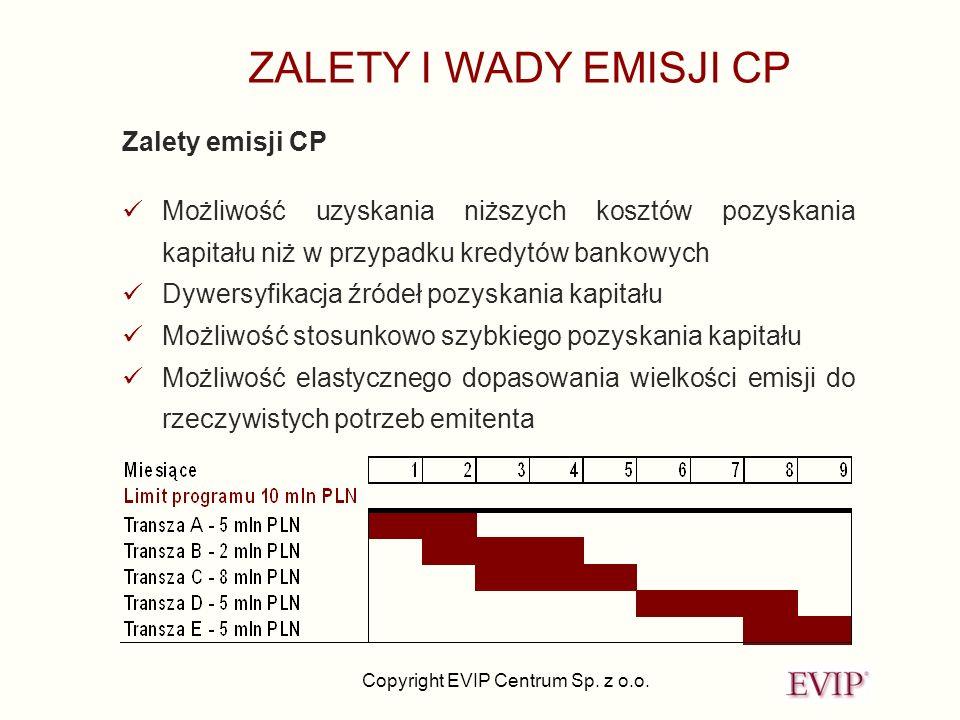 Copyright EVIP Centrum Sp. z o.o. ZALETY I WADY EMISJI CP Zalety emisji CP Możliwość uzyskania niższych kosztów pozyskania kapitału niż w przypadku kr