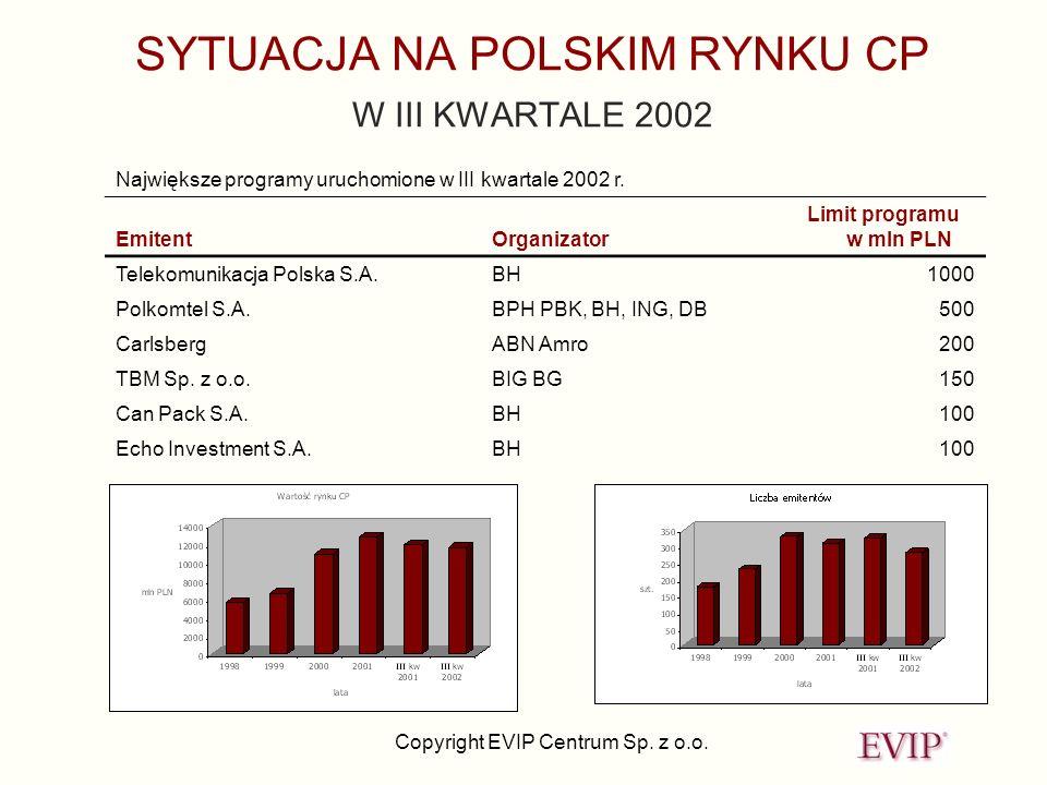 Copyright EVIP Centrum Sp. z o.o. SYTUACJA NA POLSKIM RYNKU CP W III KWARTALE 2002 Największe programy uruchomione w III kwartale 2002 r. EmitentOrgan