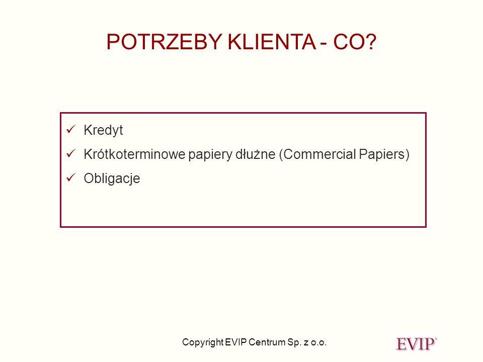 Copyright EVIP Centrum Sp. z o.o. POTRZEBY KLIENTA - CO? Kredyt Krótkoterminowe papiery dłużne (Commercial Papiers) Obligacje