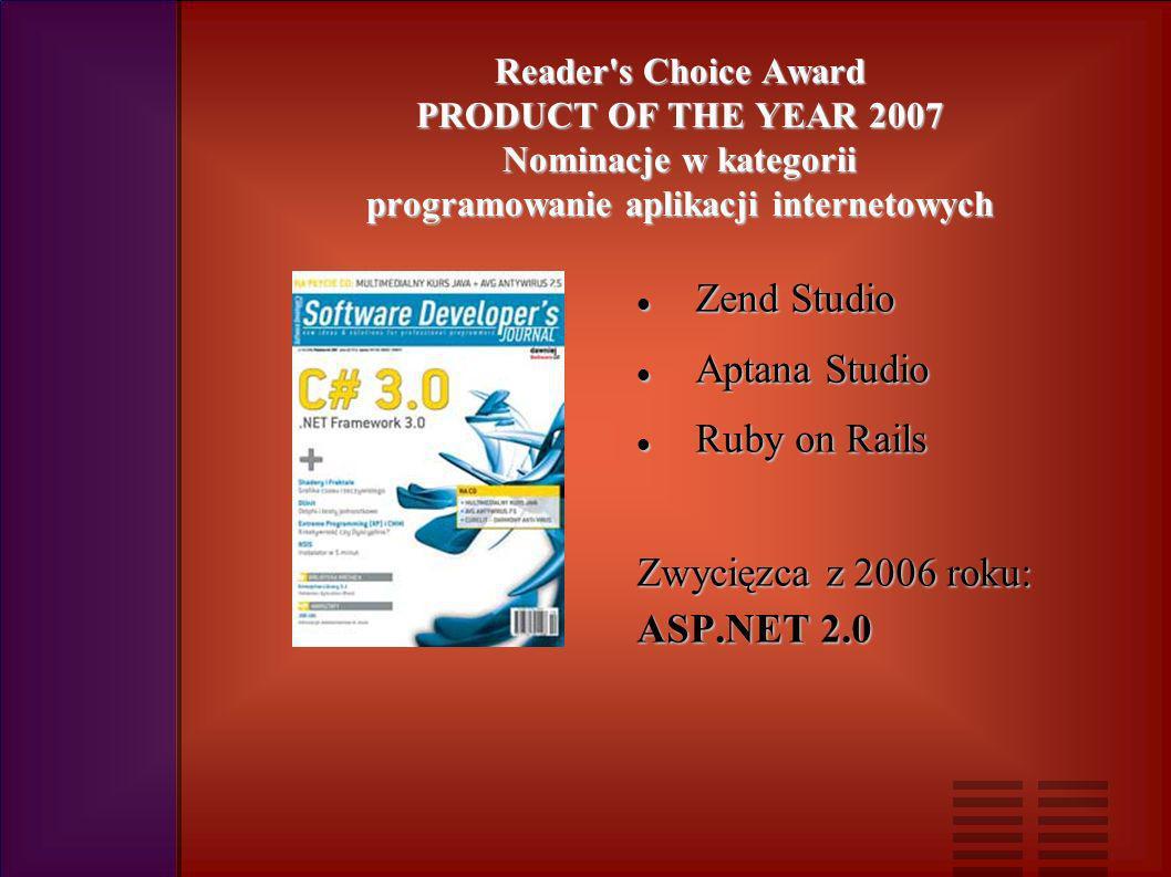 Reader s Choice Award PRODUCT OF THE YEAR 2007 Nominacje w kategorii programowanie aplikacji internetowych Zend Studio Zend Studio Aptana Studio Aptana Studio Ruby on Rails Ruby on Rails Zwycięzca z 2006 roku: ASP.NET 2.0