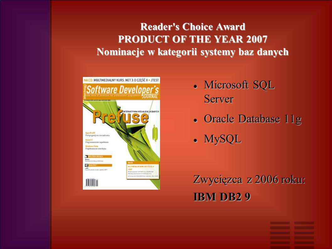 Reader s Choice Award PRODUCT OF THE YEAR 2007 Nominacje w kategorii systemy baz danych Microsoft SQL Server Microsoft SQL Server Oracle Database 11g Oracle Database 11g MySQL MySQL Zwycięzca z 2006 roku: IBM DB2 9