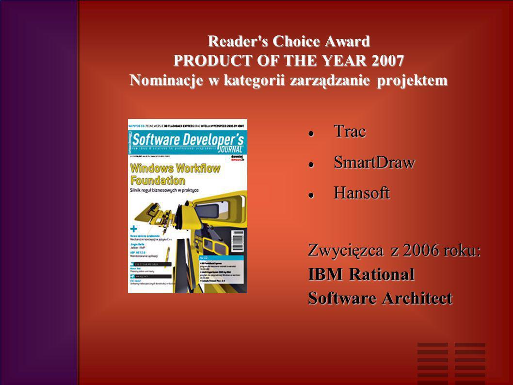 Reader s Choice Award PRODUCT OF THE YEAR 2007 Nominacje w kategorii zarządzanie projektem Trac Trac SmartDraw SmartDraw Hansoft Hansoft Zwycięzca z 2006 roku: IBM Rational Software Architect