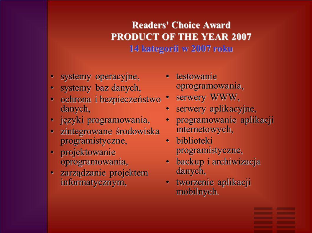 Readers Choice Award PRODUCT OF THE YEAR 2007 14 kategorii w 2007 roku systemy operacyjne,systemy operacyjne, systemy baz danych,systemy baz danych, ochrona i bezpieczeństwo danych,ochrona i bezpieczeństwo danych, języki programowania,języki programowania, zintegrowane środowiska programistyczne,zintegrowane środowiska programistyczne, projektowanie oprogramowania,projektowanie oprogramowania, zarządzanie projektem informatycznym,zarządzanie projektem informatycznym, testowanie oprogramowania,testowanie oprogramowania, serwery WWW,serwery WWW, serwery aplikacyjne,serwery aplikacyjne, programowanie aplikacji internetowych,programowanie aplikacji internetowych, biblioteki programistyczne,biblioteki programistyczne, backup i archiwizacja danych,backup i archiwizacja danych, tworzenie aplikacji mobilnych.tworzenie aplikacji mobilnych.