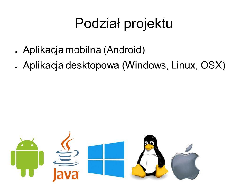 Podział projektu Aplikacja mobilna (Android) Aplikacja desktopowa (Windows, Linux, OSX)