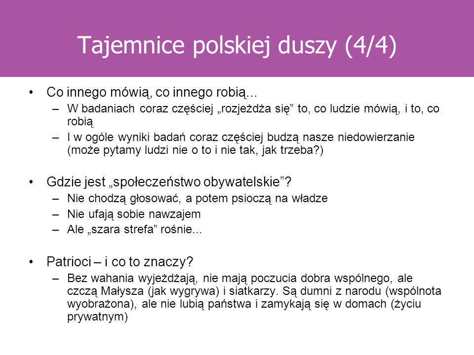 Tajemnice polskiej duszy (4/4) Co innego mówią, co innego robią... –W badaniach coraz częściej rozjeżdża się to, co ludzie mówią, i to, co robią –I w
