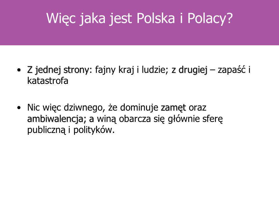 Więc jaka jest Polska i Polacy? Z jednej stronyz drugiejZ jednej strony: fajny kraj i ludzie; z drugiej – zapaść i katastrofa zamęt ambiwalencja; aNic