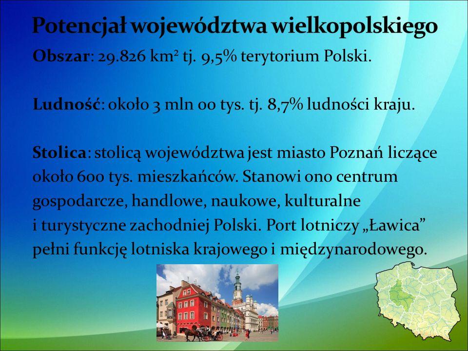 Obszar: 29.826 km ² tj. 9,5% terytorium Polski. Ludność: około 3 mln 00 tys.