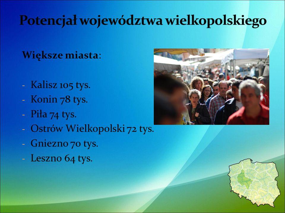 Większe miasta: - Kalisz 105 tys. - Konin 78 tys.