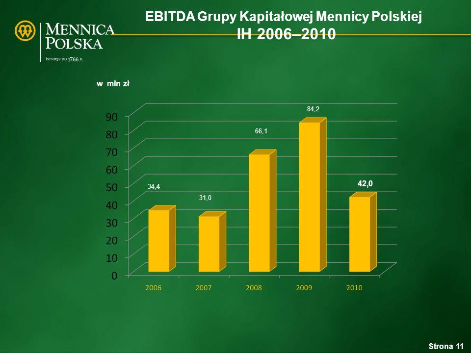 EBITDA Grupy Kapitałowej Mennicy Polskiej IH 2006–2010 Strona 11 w mln zł 34,4 31,0 66,1 84,2 42,0