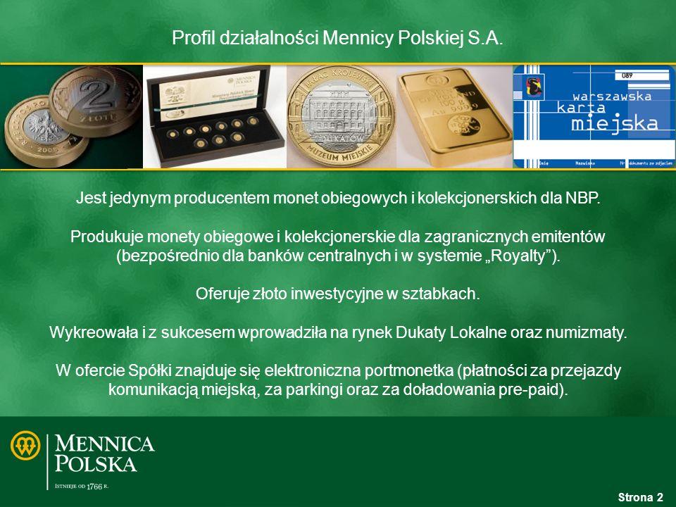 Akcjonariat Mennicy Polskiej S.A.