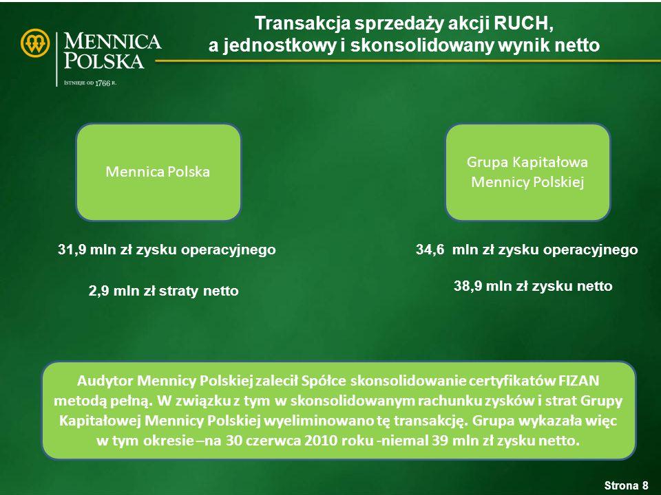 Przychody Grupy Kapitałowej Mennicy Polskiej po sześciu miesiącach 2006-2010 Strona 9 411,1 557,4 421,6 236,2 196,7 w mln zł