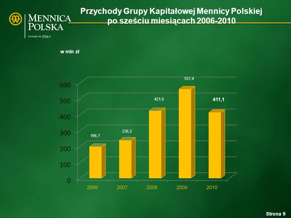 Grupa Kapitałowa Mennicy Polskiej – przychody w podziale na grupy produktów IH 2009-2010 Strona 10 ROKSegment ISegment IISegment IIISegment IVSegment VSegment VI 201095,050,111,4147,5106,80,22 2009166,737,811,2162,3150,129,3 Segment IV 35,9 proc.