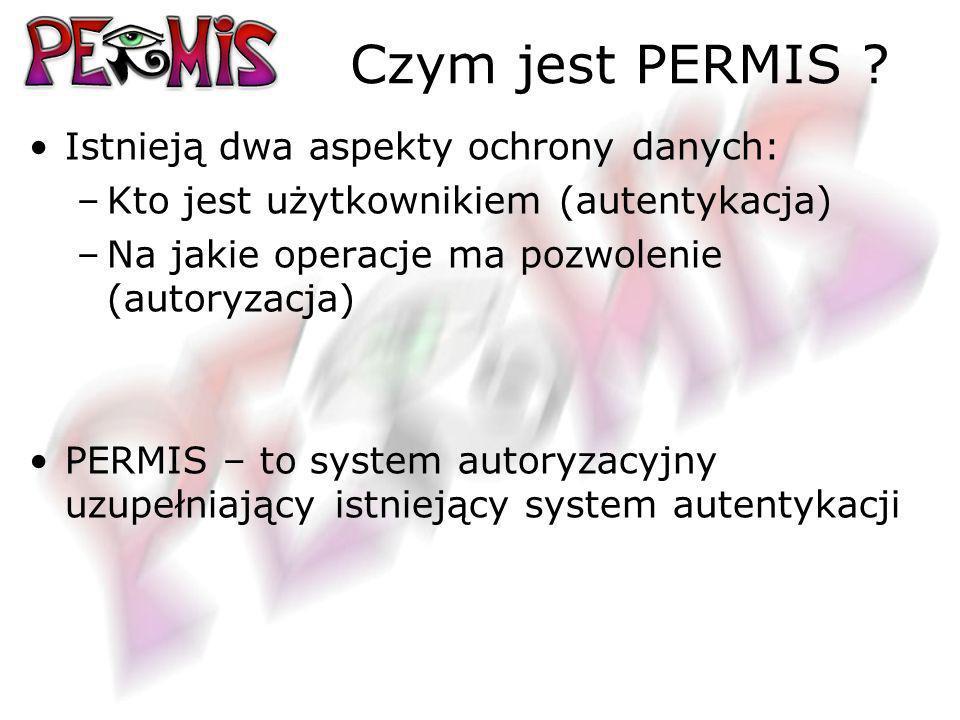 Czym jest PERMIS .
