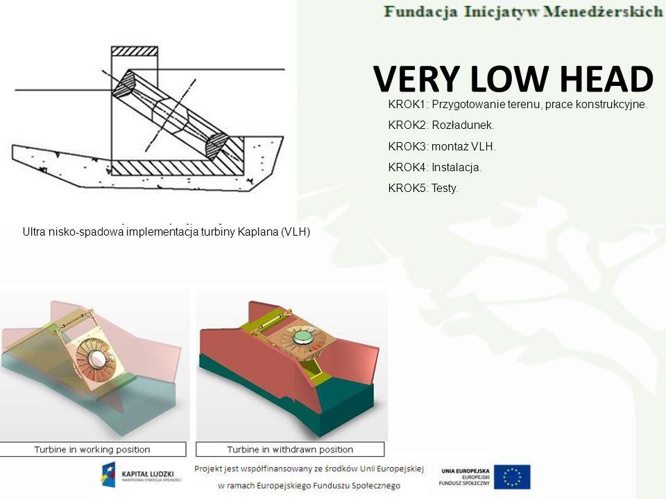 Śruba Archimedesa jest maszyną prostą, Ultra nisko-spadowa implementacja turbiny Kaplana (VLH) VERY LOW HEAD KROK1: Przygotowanie terenu, prace konstr