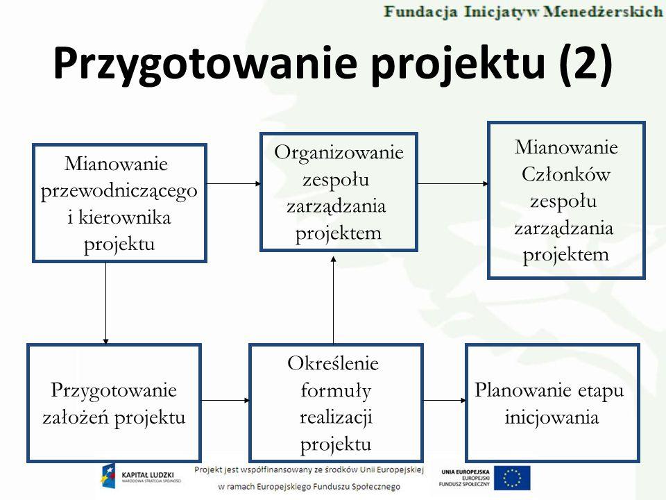 Przygotowanie projektu (2) Mianowanie przewodniczącego i kierownika projektu Organizowanie zespołu zarządzania projektem Mianowanie Członków zespołu z