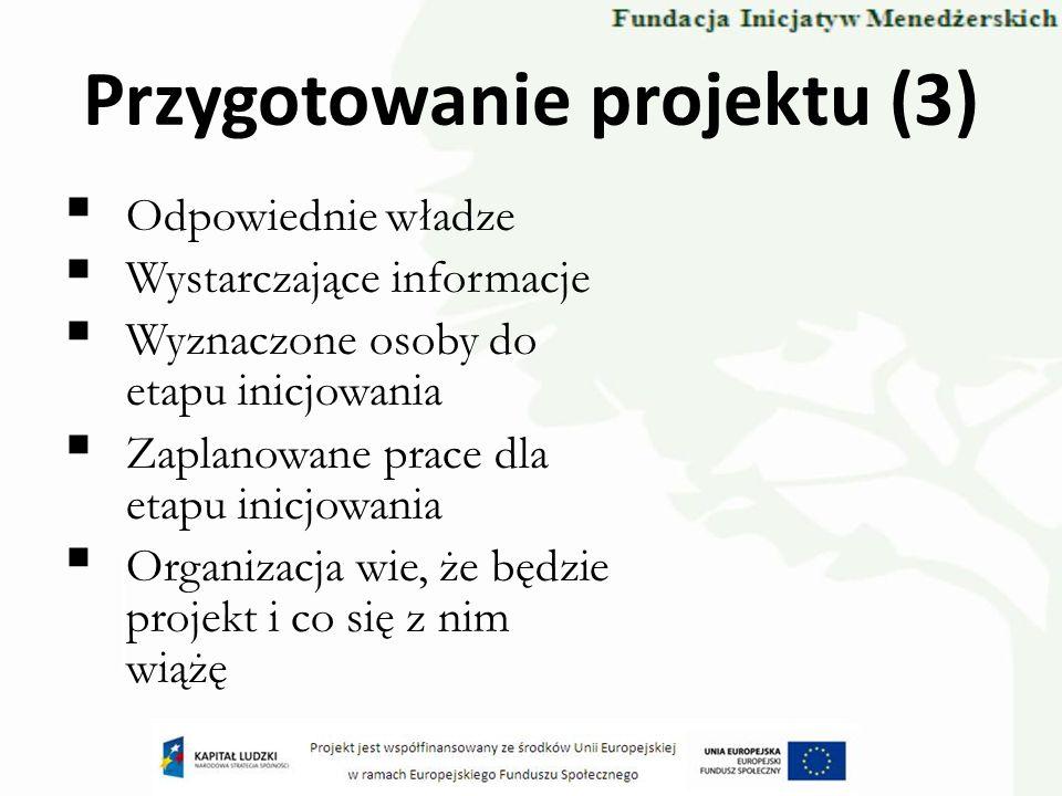 Przygotowanie projektu (3) Odpowiednie władze Wystarczające informacje Wyznaczone osoby do etapu inicjowania Zaplanowane prace dla etapu inicjowania O