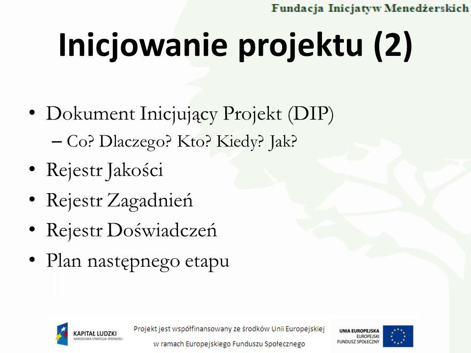 Inicjowanie projektu (2) Dokument Inicjujący Projekt (DIP) – Co? Dlaczego? Kto? Kiedy? Jak? Rejestr Jakości Rejestr Zagadnień Rejestr Doświadczeń Plan