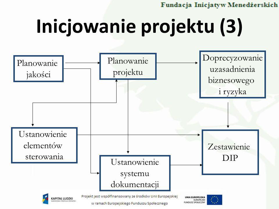 Inicjowanie projektu (3) Planowanie jakości Planowanie projektu Doprecyzowanie uzasadnienia biznesowego i ryzyka Ustanowienie elementów sterowania Ust