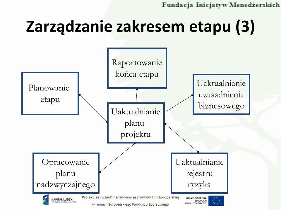 Zarządzanie zakresem etapu (3) Raportowanie końca etapu Opracowanie planu nadzwyczajnego Planowanie etapu Uaktualnianie planu projektu Uaktualnianie r