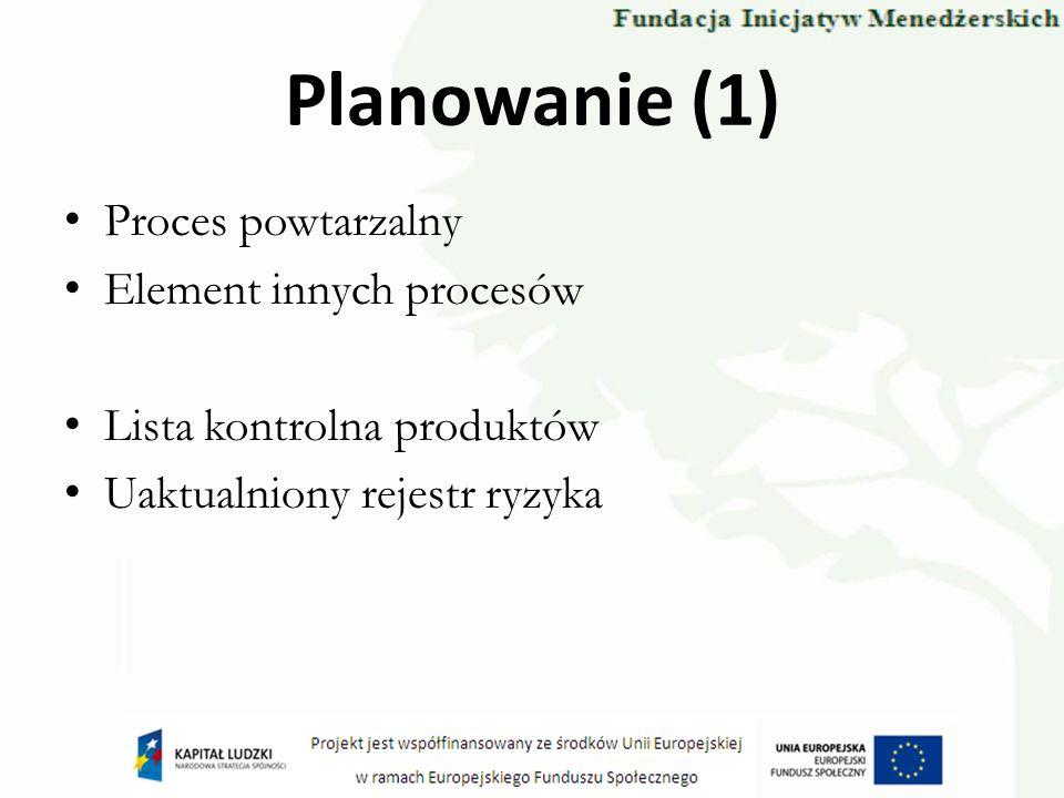 Planowanie (1) Proces powtarzalny Element innych procesów Lista kontrolna produktów Uaktualniony rejestr ryzyka