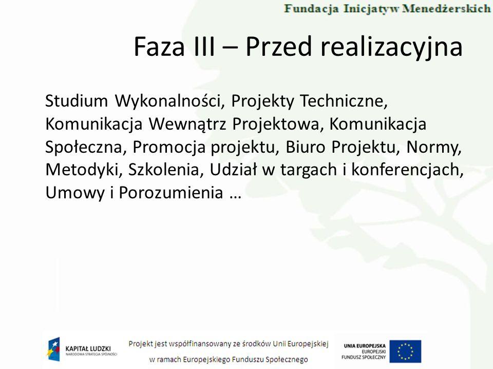 Faza III – Przed realizacyjna Studium Wykonalności, Projekty Techniczne, Komunikacja Wewnątrz Projektowa, Komunikacja Społeczna, Promocja projektu, Biuro Projektu, Normy, Metodyki, Szkolenia, Udział w targach i konferencjach, Umowy i Porozumienia …