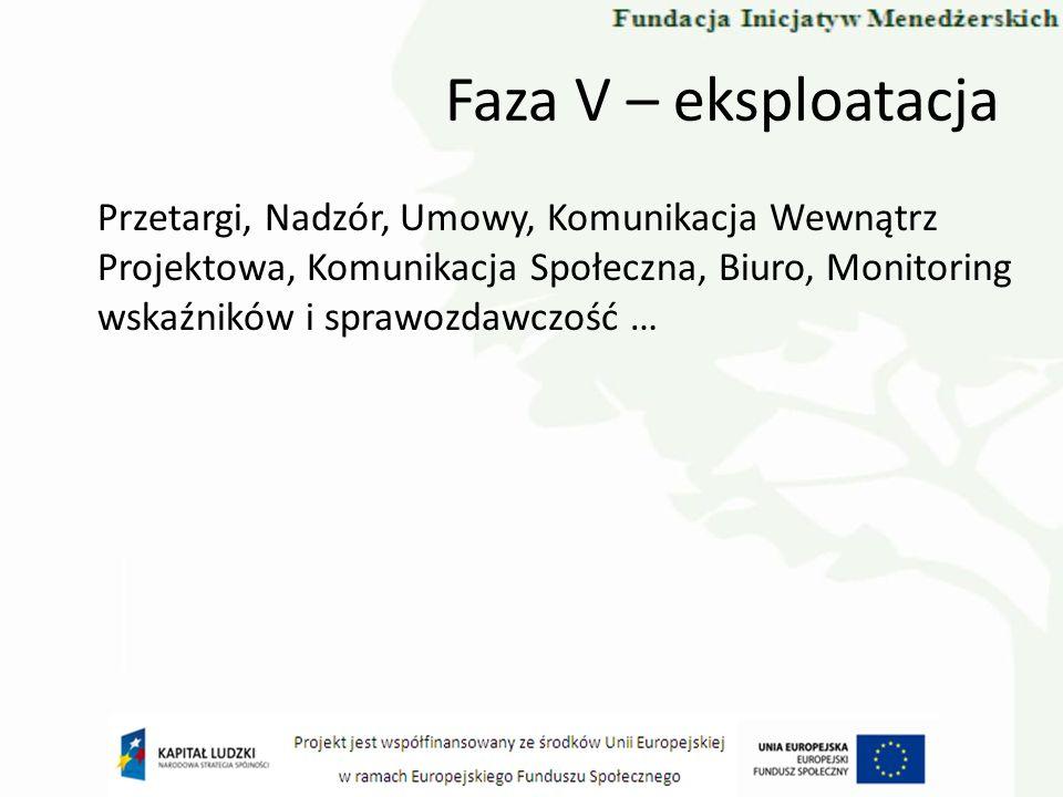 Faza V – eksploatacja Przetargi, Nadzór, Umowy, Komunikacja Wewnątrz Projektowa, Komunikacja Społeczna, Biuro, Monitoring wskaźników i sprawozdawczość …