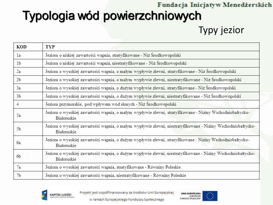 Typy jezior KODTYP 1aJeziora o niskiej zawartości wapnia, stratyfikowane - Niż Środkowopolski 1bJeziora o niskiej zawartości wapnia, niestratyfikowane