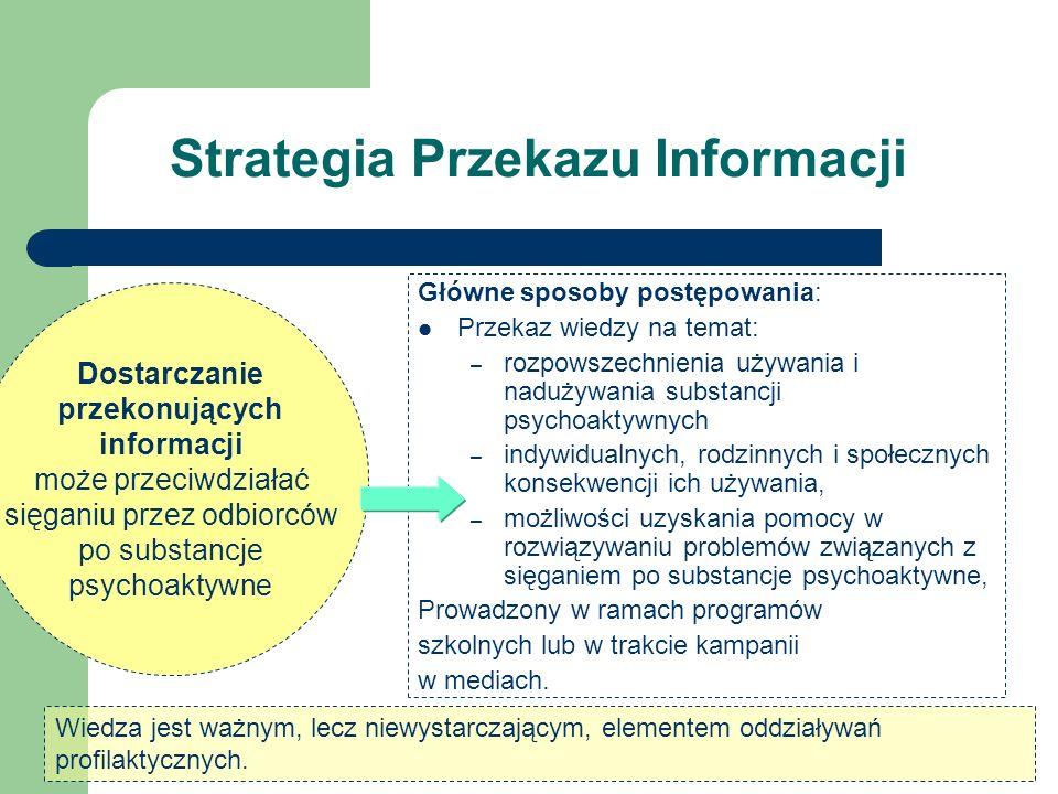 Strategia Przekazu Informacji Dostarczanie przekonujących informacji może przeciwdziałać sięganiu przez odbiorców po substancje psychoaktywne Główne s