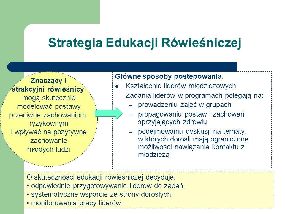 Strategia Edukacji Rówieśniczej Znaczący i atrakcyjni rówieśnicy mogą skutecznie modelować postawy przeciwne zachowaniom ryzykownym i wpływać na pozyt
