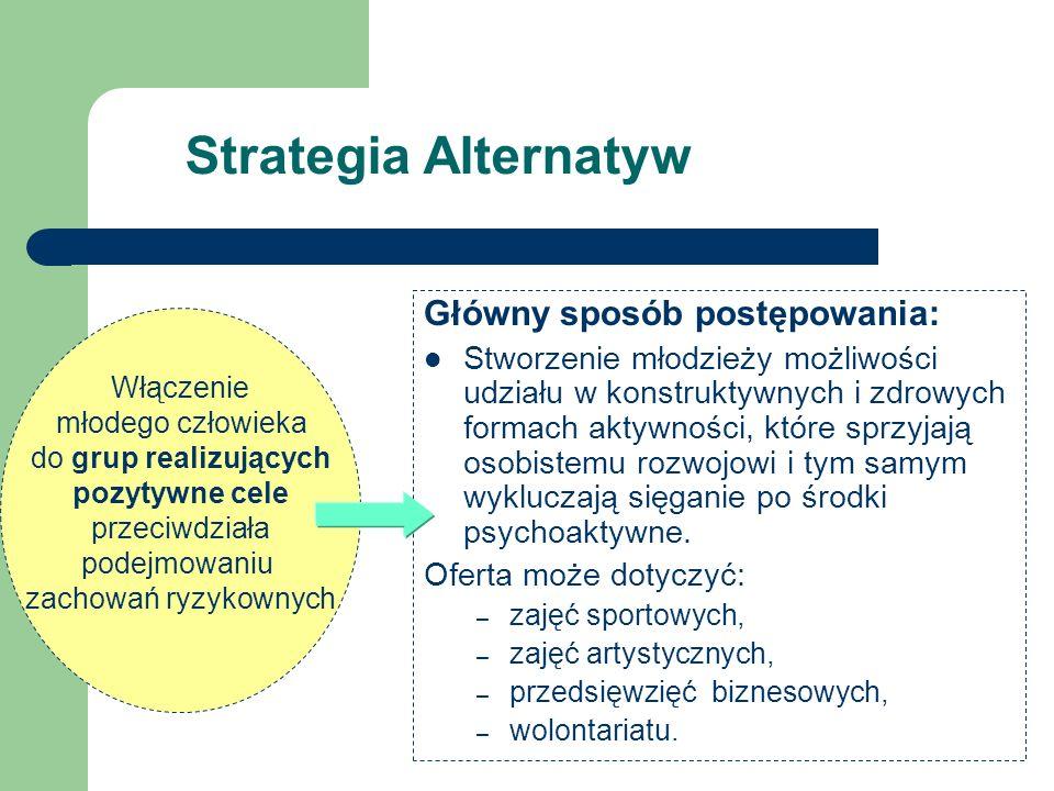 Strategia Alternatyw Włączenie młodego człowieka do grup realizujących pozytywne cele przeciwdziała podejmowaniu zachowań ryzykownych Główny sposób po