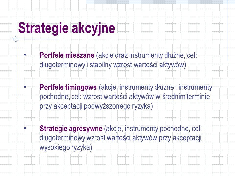 Strategie akcyjne Portfele mieszane (akcje oraz instrumenty dłużne, cel: długoterminowy i stabilny wzrost wartości aktywów) Portfele timingowe (akcje, instrumenty dłużne i instrumenty pochodne, cel: wzrost wartości aktywów w średnim terminie przy akceptacji podwyższonego ryzyka) Strategie agresywne (akcje, instrumenty pochodne, cel: długoterminowy wzrost wartości aktywów przy akceptacji wysokiego ryzyka)