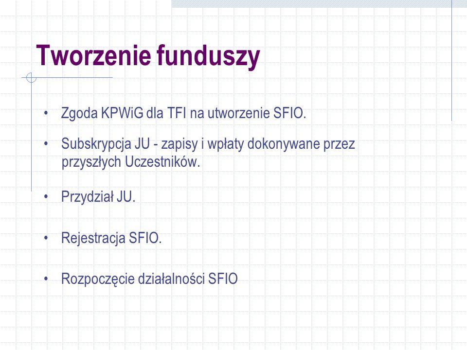 Tworzenie funduszy Zgoda KPWiG dla TFI na utworzenie SFIO.