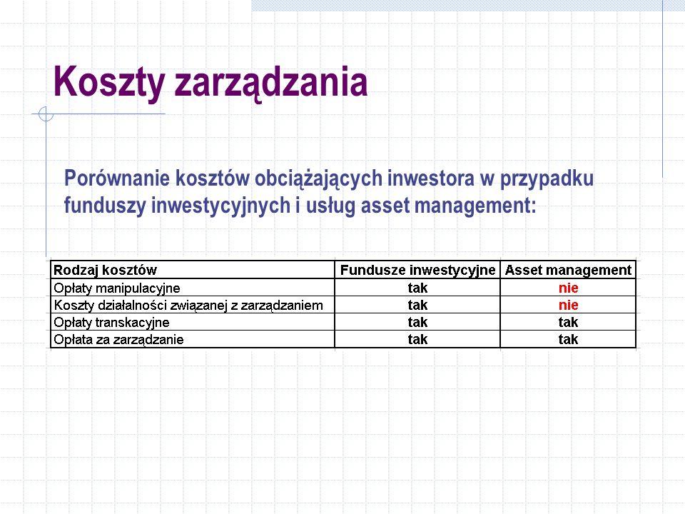 Koszty zarządzania Porównanie kosztów obciążających inwestora w przypadku funduszy inwestycyjnych i usług asset management: