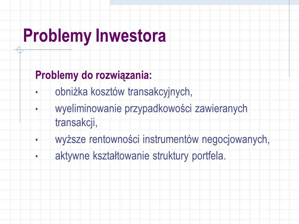 Problemy Inwestora Problemy do rozwiązania: obniżka kosztów transakcyjnych, wyeliminowanie przypadkowości zawieranych transakcji, wyższe rentowności instrumentów negocjowanych, aktywne kształtowanie struktury portfela.