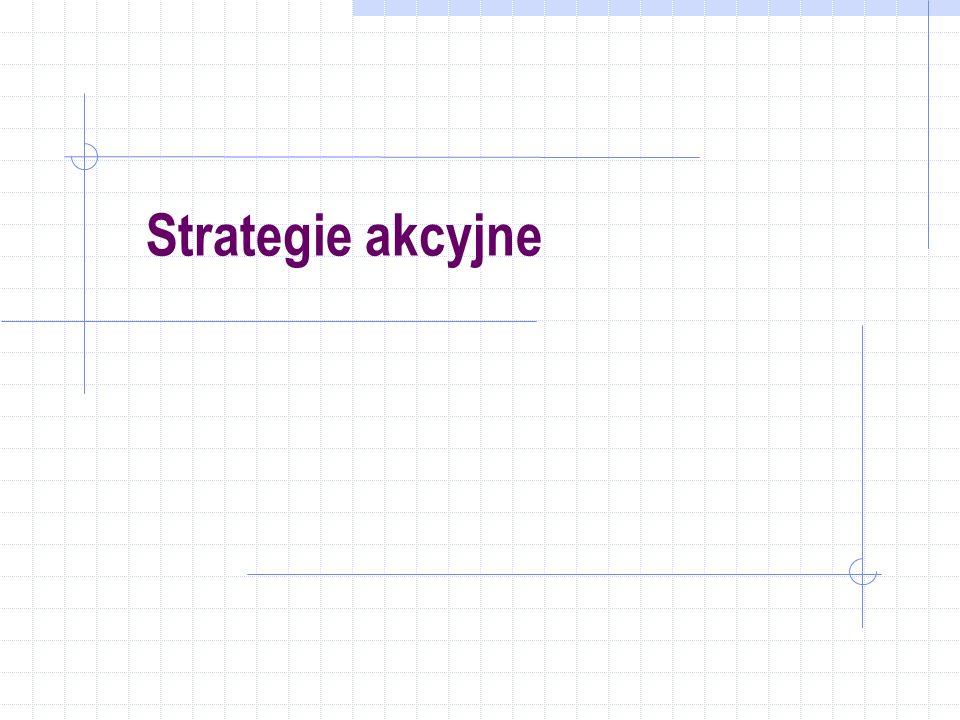 Strategie akcyjne