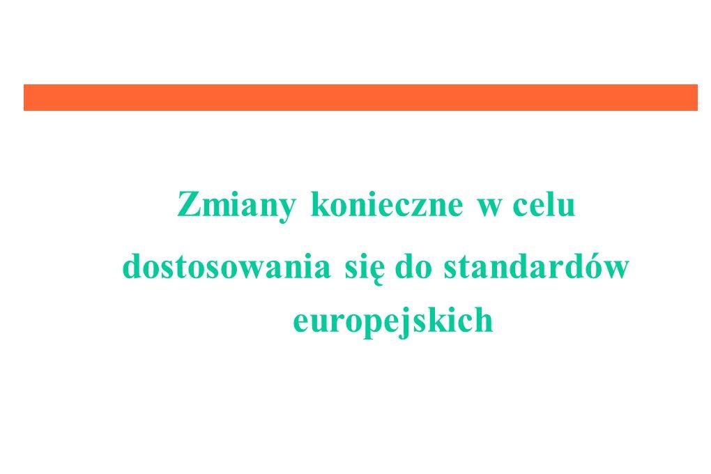 Zmiany konieczne w celu dostosowania się do standardów europejskich