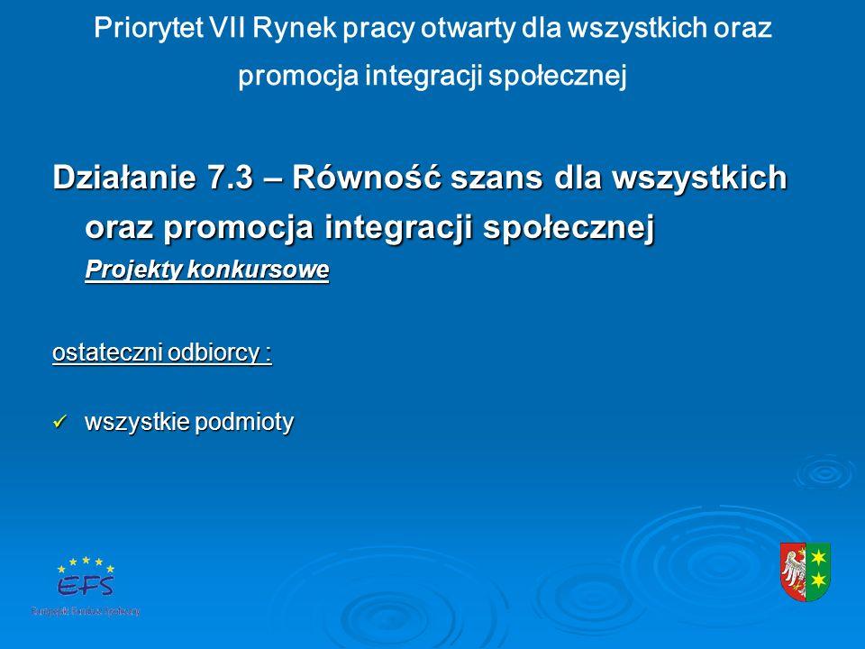 Priorytet VII Rynek pracy otwarty dla wszystkich oraz promocja integracji społecznej Działanie 7.3 – Równość szans dla wszystkich oraz promocja integracji społecznej Projekty konkursowe ostateczni odbiorcy : wszystkie podmioty wszystkie podmioty
