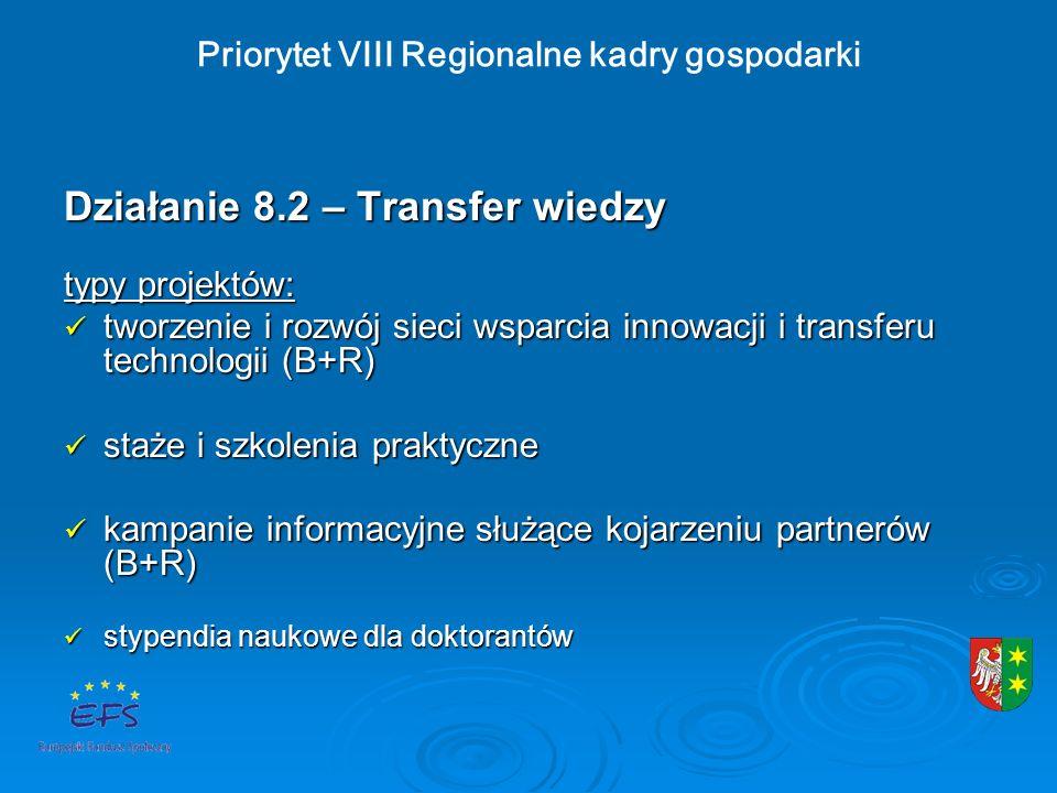 Priorytet VIII Regionalne kadry gospodarki Działanie 8.2 – Transfer wiedzy typy projektów: tworzenie i rozwój sieci wsparcia innowacji i transferu technologii (B+R) tworzenie i rozwój sieci wsparcia innowacji i transferu technologii (B+R) staże i szkolenia praktyczne staże i szkolenia praktyczne kampanie informacyjne służące kojarzeniu partnerów (B+R) kampanie informacyjne służące kojarzeniu partnerów (B+R) stypendia naukowe dla doktorantów stypendia naukowe dla doktorantów