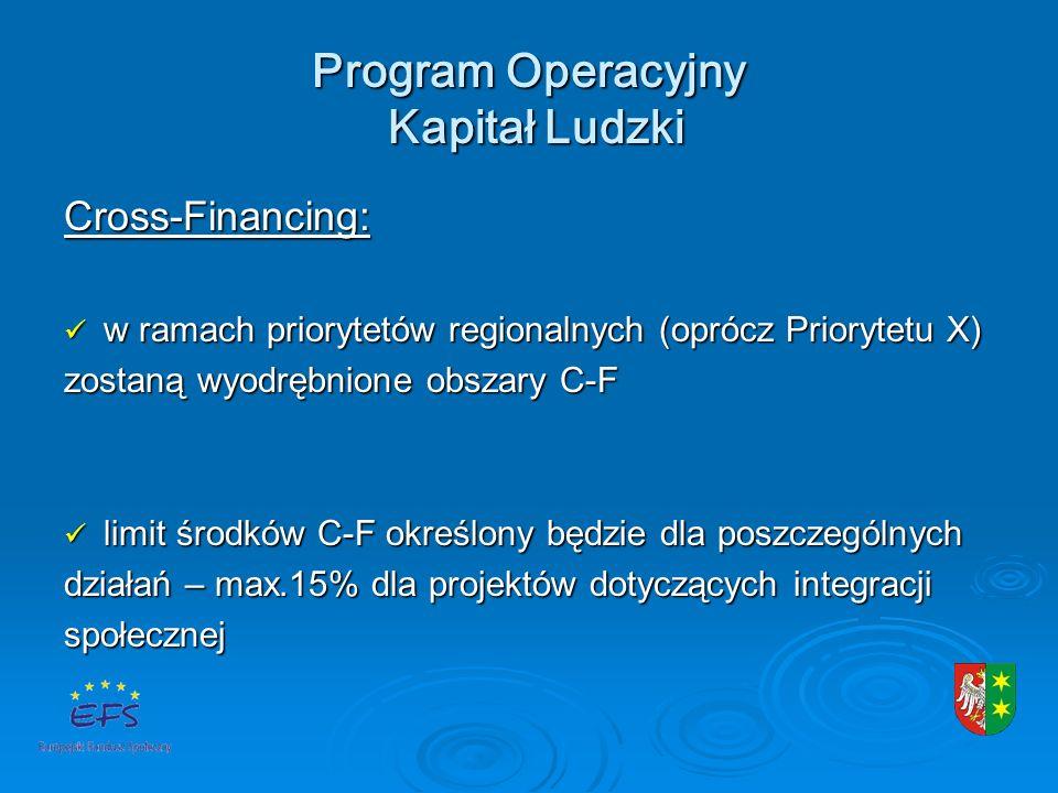 Program Operacyjny Kapitał Ludzki Cross-Financing: w ramach priorytetów regionalnych (oprócz Priorytetu X) w ramach priorytetów regionalnych (oprócz Priorytetu X) zostaną wyodrębnione obszary C-F limit środków C-F określony będzie dla poszczególnych limit środków C-F określony będzie dla poszczególnych działań – max.15% dla projektów dotyczących integracji społecznej