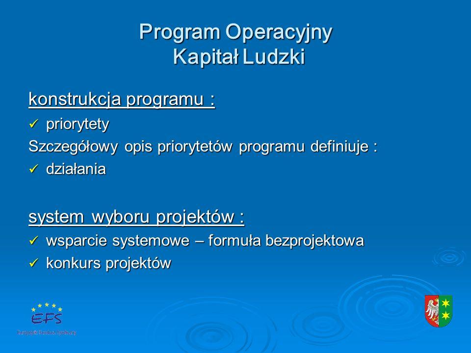 Program Operacyjny Kapitał Ludzki konstrukcja programu : priorytety priorytety Szczegółowy opis priorytetów programu definiuje : działania działania system wyboru projektów : wsparcie systemowe – formuła bezprojektowa wsparcie systemowe – formuła bezprojektowa konkurs projektów konkurs projektów